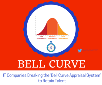 BELL CURVE (1)